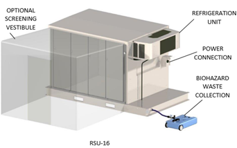 The RSU is a self-contained system for remains storage, designed for movement by forklift.